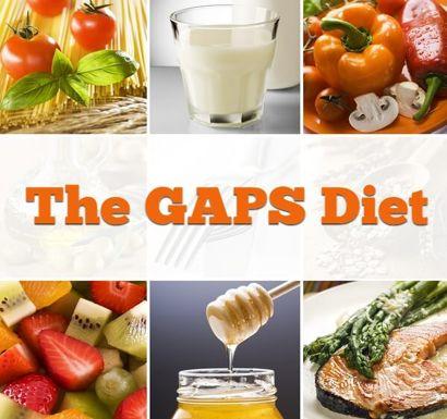 fwto-gaps diet 410x385